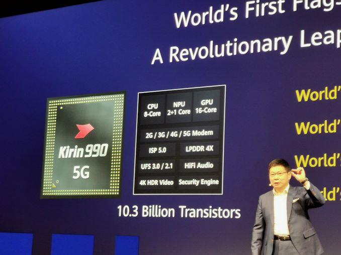 Huawei presenta sus procesadores kirin 990