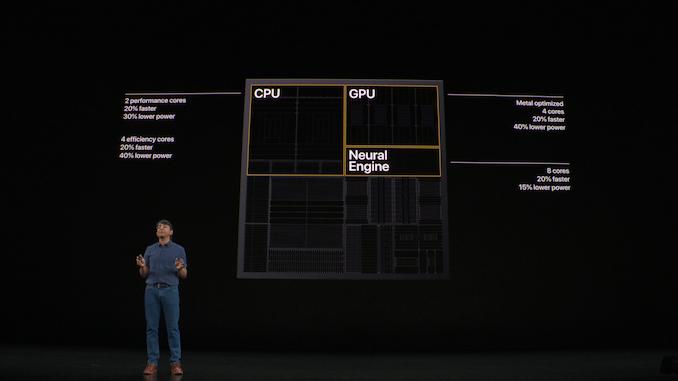 اپل آیفون جدید 11 ، آیفون 11 پرو و آیفون 11 پرو حداکثر را معرفی کرد  - لپ تاپ استوک