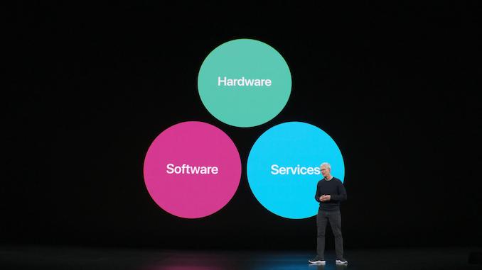 01 >> The Apple 2019 Iphone Event Live Blog 10am Pt