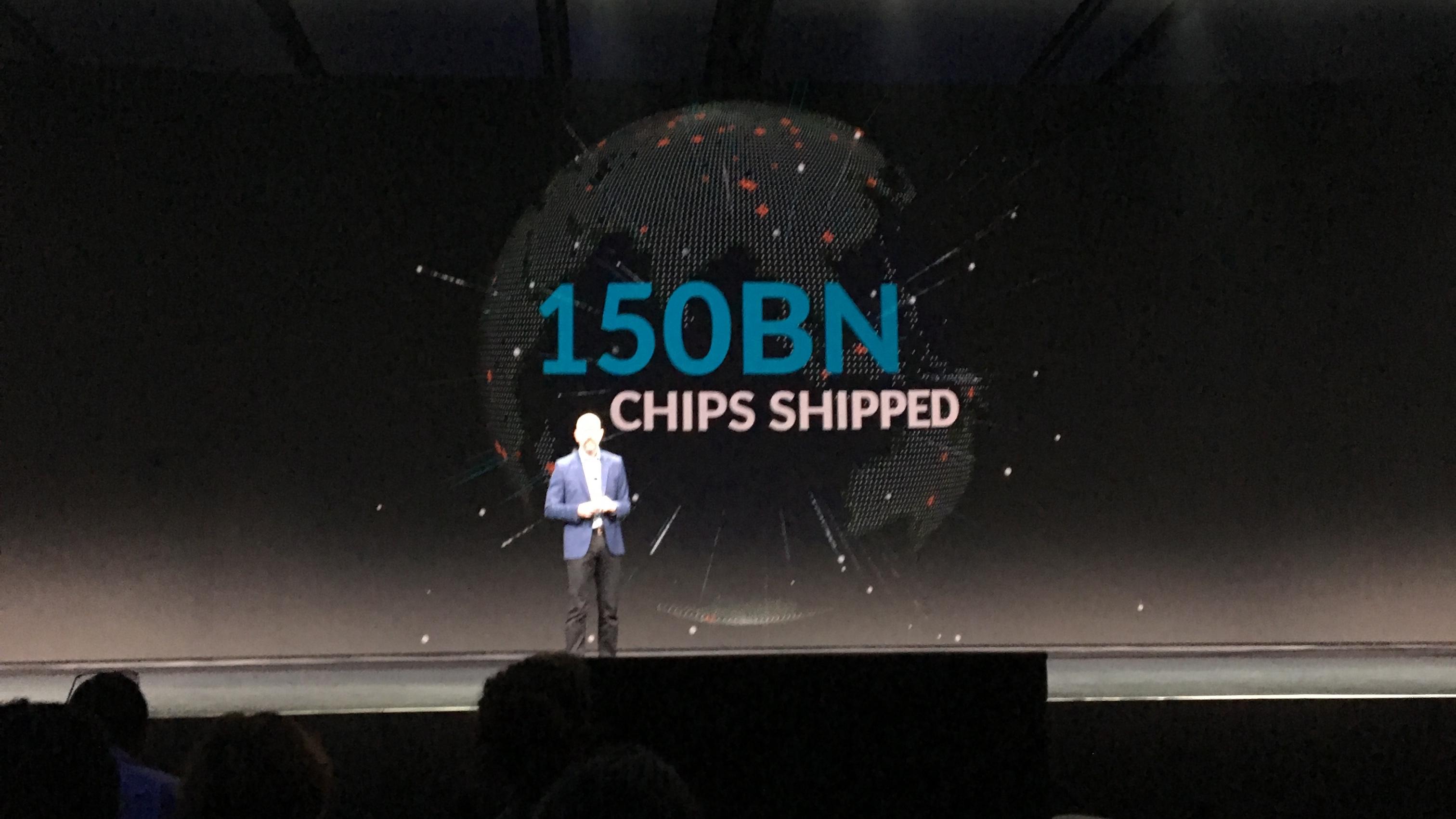 重磅!Arm 出货超过 1500 亿,杀入自定义指令集,剑指 RISC-V