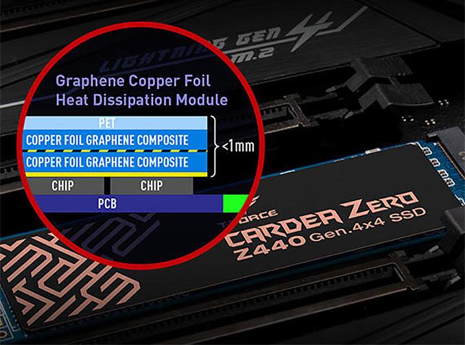 تیم گروه با درایوهای Cardea Zero Z440 به مسابقه PCIe 4.0 SSD می پیوندد   - لپ تاپ استوک