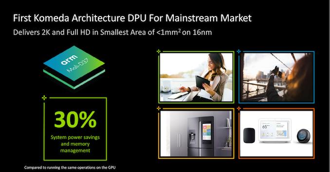 Arm تعلن عن وحدات معالجة الرسومات الجديدة Ethos-N57 و N37 و Mali-G57 Valhall GPU و Mali-D37 DPU 8