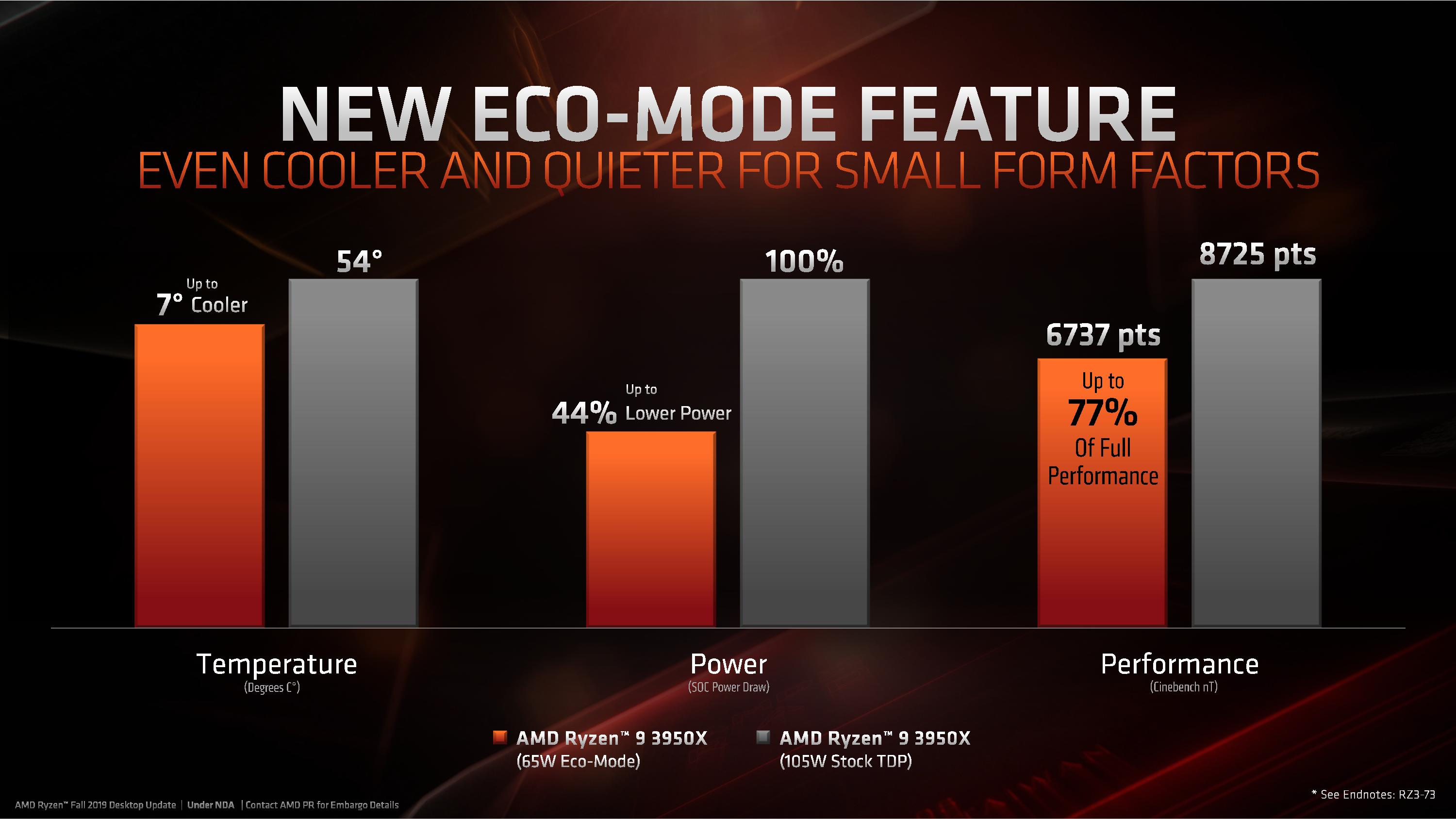 Ryzen 9 3950x Retail On November 25th Amd Q4 16 Core Ryzen 9 3950x Threadripper Up To 32 Core 3970x Coming November 25th