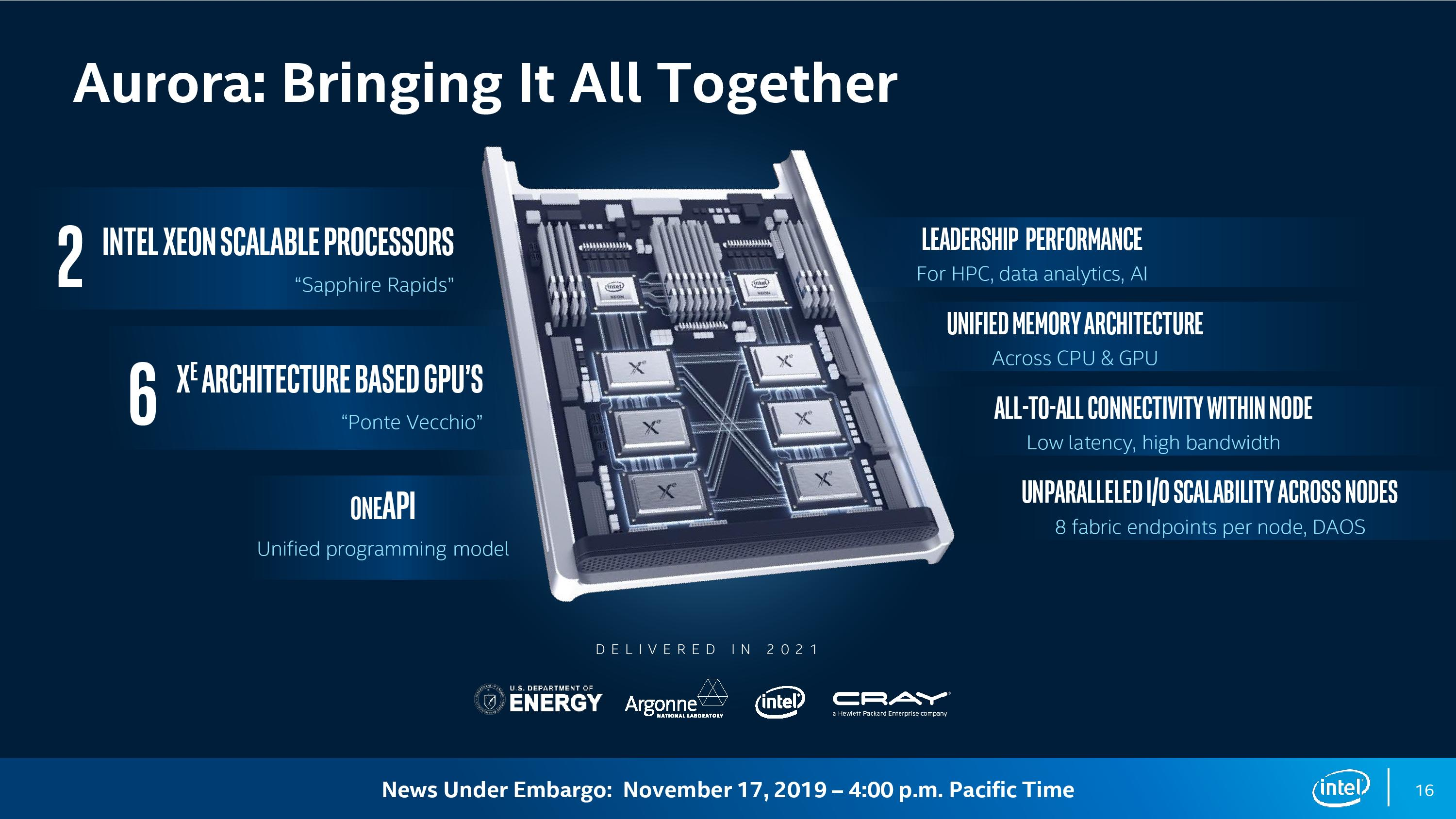 Intel to Expand Role in High-Performance Computing and Artificial Intelligence