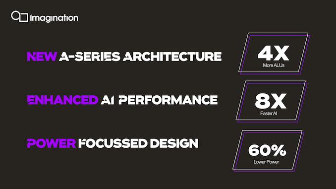 "Imagination معماری GPU سری A را معرفی می کند: ""مهمترین راه اندازی در 15 سال""   - لپ تاپ استوک"