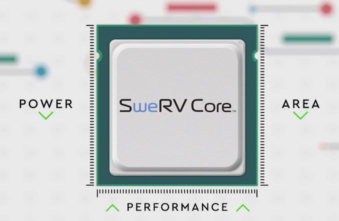 Western Digital Rolls-Out Two New SweRV RISC-V Cores For Microcontrollers