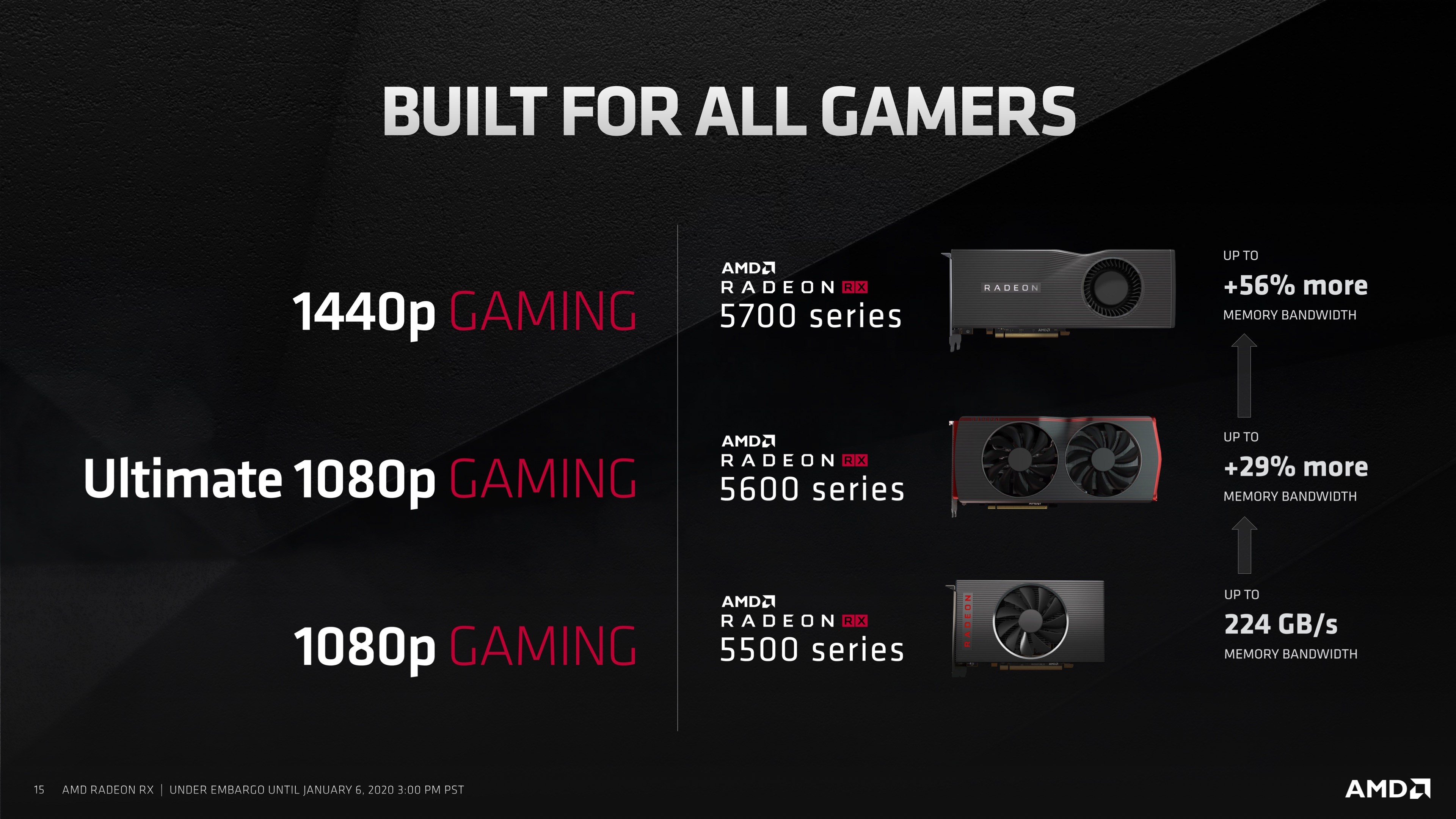 Amd Announces Radeon Rx 5600 Series A Lighter Navi To Rule 1080p Gaming