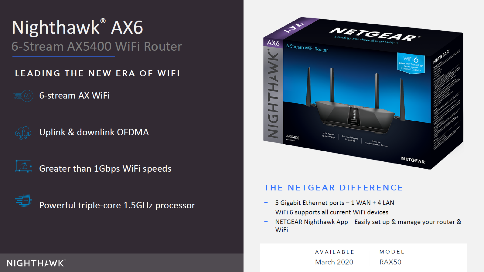 Netgear Nighthawk M5 Mobile Router brings 5G to your workplace