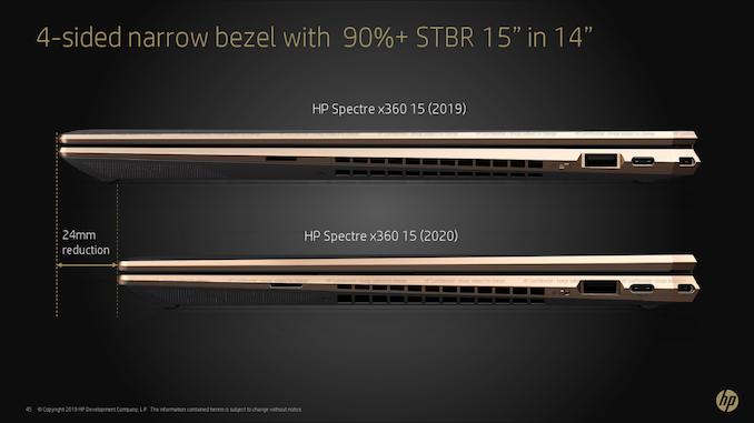 HP Spectre x360 15 يحصل على بحيرة المذنب ، ويتبع نظامًا غذائيًا ، ويكسب عمر بطارية 17 ساعة 2