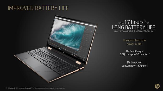 HP Spectre x360 15 يحصل على بحيرة المذنب ، ويتبع نظامًا غذائيًا ، ويكسب عمر بطارية 17 ساعة 6