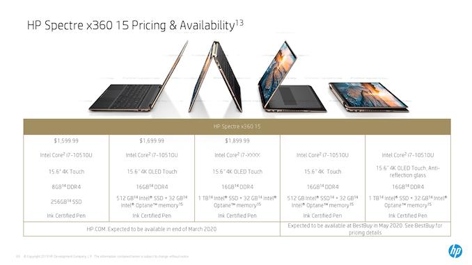 HP Spectre x360 15 يحصل على بحيرة المذنب ، ويتبع نظامًا غذائيًا ، ويكسب عمر بطارية 17 ساعة 3