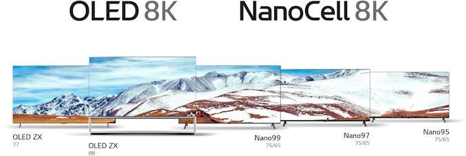 CES 2020: تلویزیون های 8K جدید ال جی از α9 Gen 3 SoC با رمزگشایی AV و پشتیبانی AI استفاده می کنند   - لپ تاپ استوک