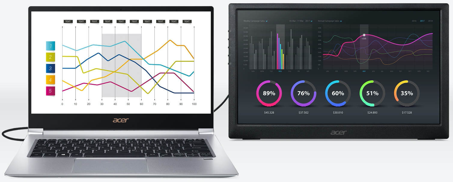 Acer Launches Cheap USB-C Monitor for Laptops: The 15.6-Inch Acer PM1