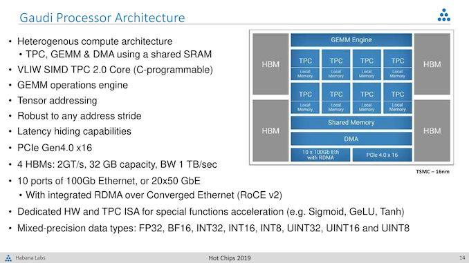 Intel Whittles Down AI Portfolio ، Nervana را به نفع حبنا می کند   - لپ تاپ استوک