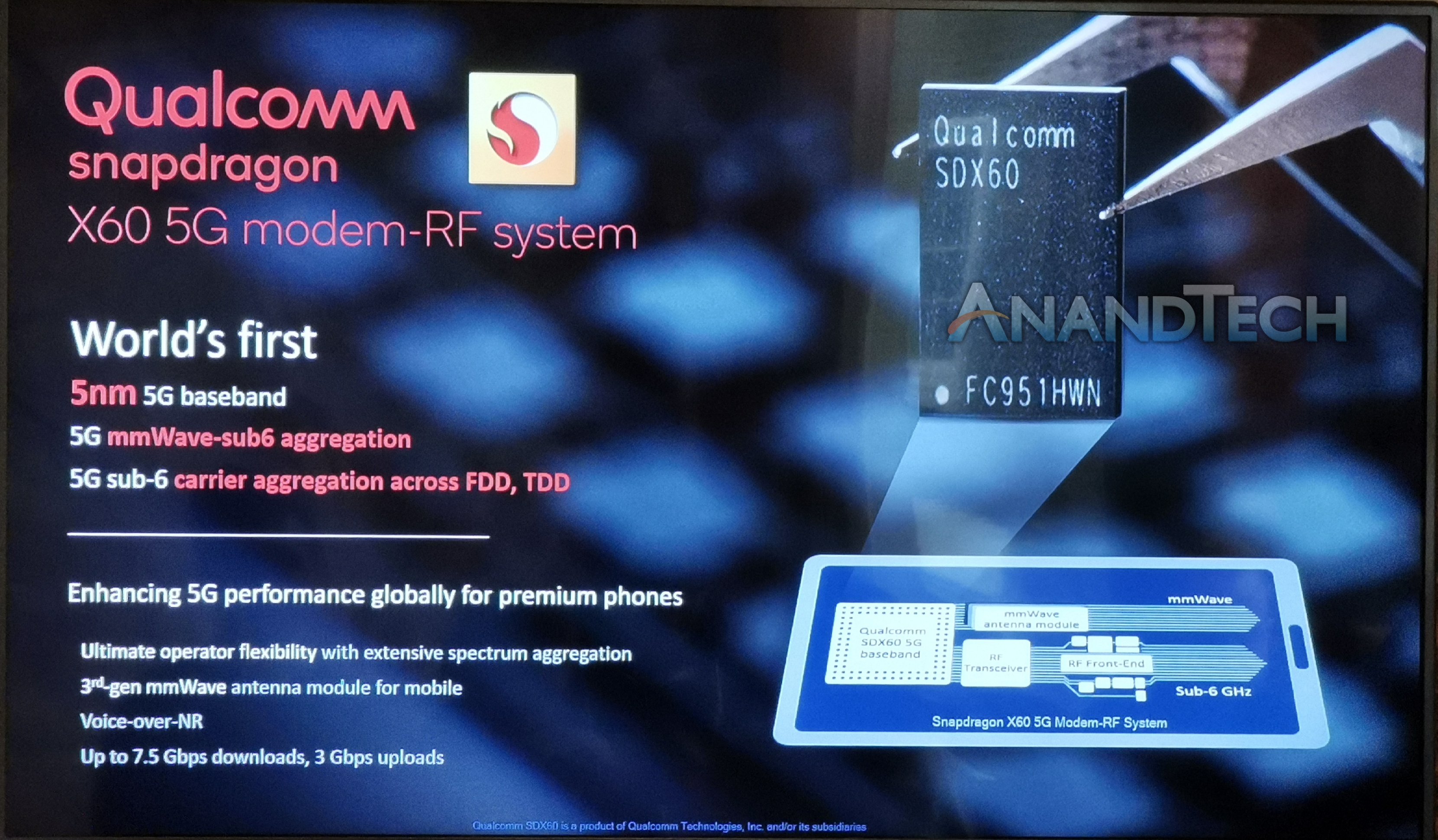 Qualcomm unveils its third-generation 5G modem called Snapdragon X60