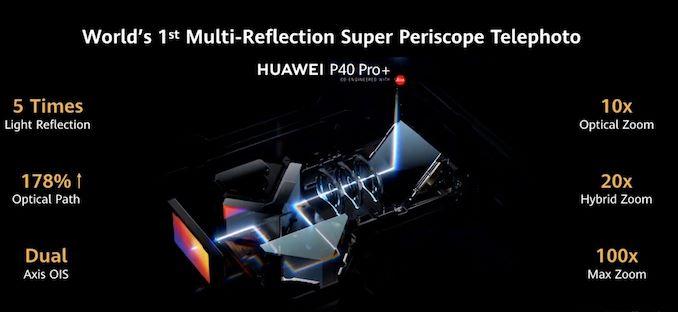هواوی اعلام کرد P40، P40 Pro و P40 Pro +: نسل جدیدی از دوربین ها   - لپ تاپ استوک