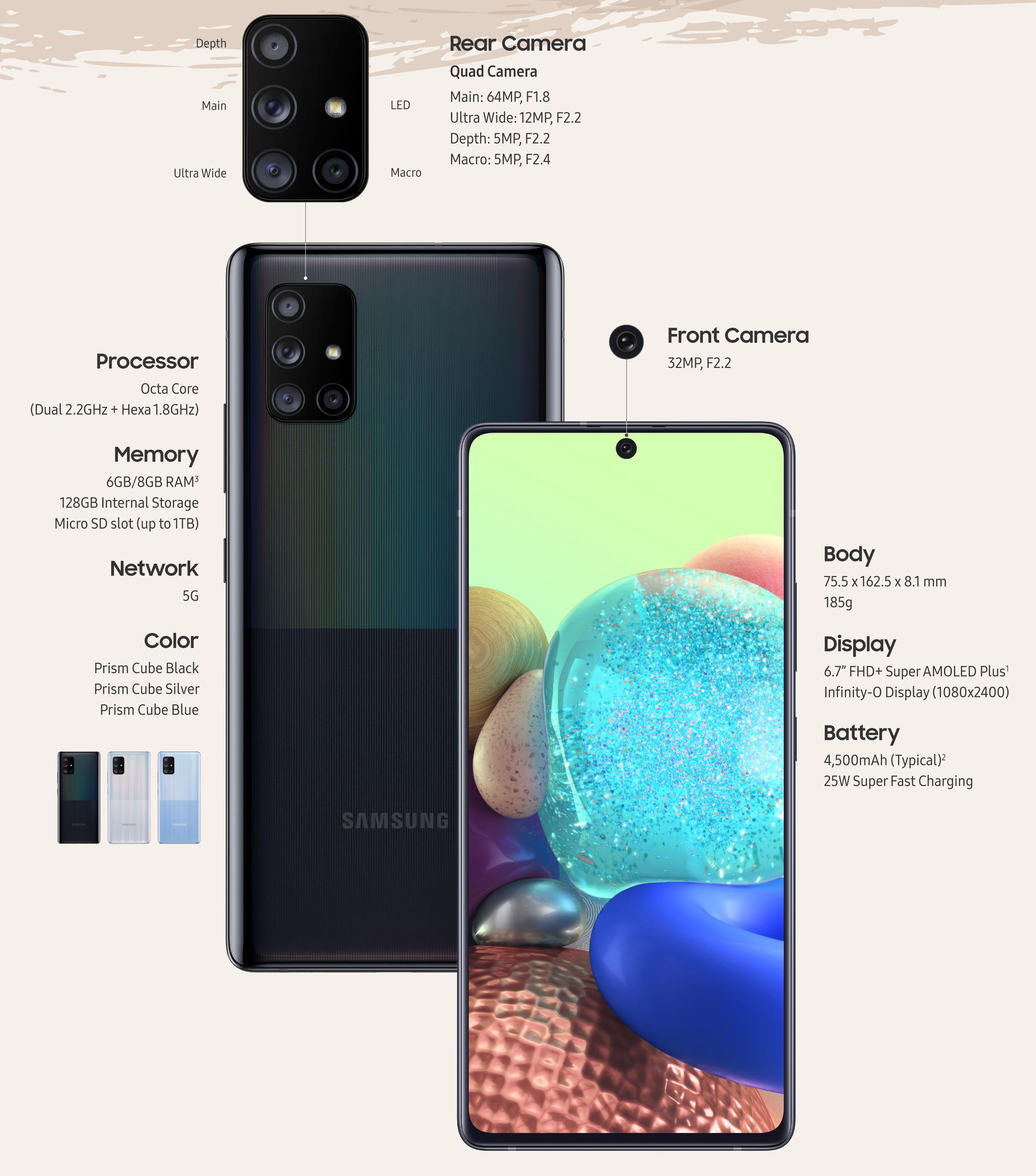 Samsung Announces Galaxy A51 5g A71 5g Mid Range Smartphones