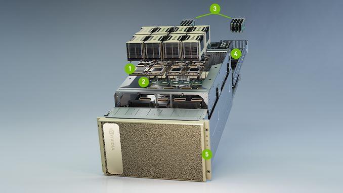 AMD امتیاز 10 رایانه برتر برتر ذن ... در NVIDIA   - لپ تاپ استوک
