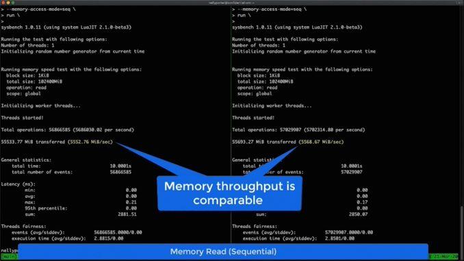 دستگاههای مجازی جدید محرمانه Google در 2nd Gen AMD EPYC   - لپ تاپ استوک