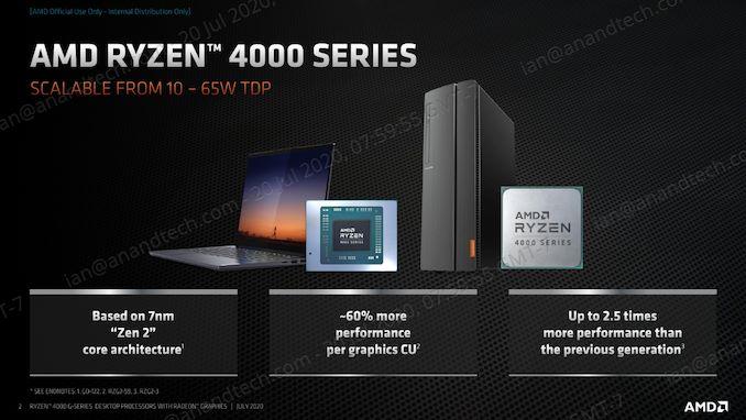 APU AMD Renoir
