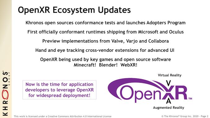 به روز رسانی OpenXR: اولین زمان تایید شده در حال حاضر موجود ، OpenXR به Minecraft می رسد   - لپ تاپ استوک