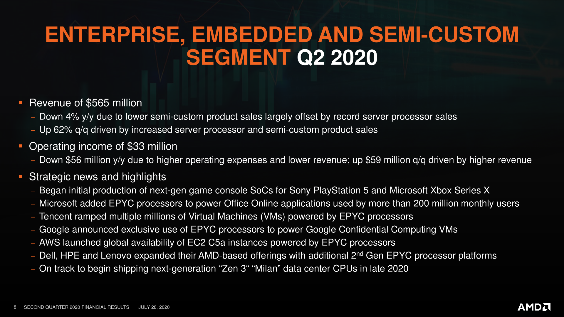 Amd Reiterates 2020 Roadmap Zen 3 Client Server Rdna 2 Cdna Late This Year