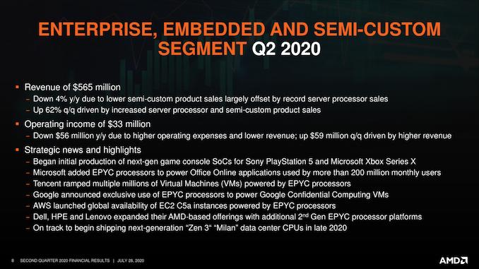 AMD دوباره نقشه راه 2020 را تکرار می کند: Zen 3 Client & Server، RDNA 2، CDNA اواخر امسال   - لپ تاپ استوک