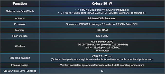 Qhora 301w