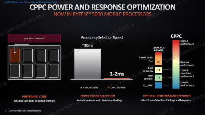 AMD%20Ryzen%205000%20Series%20Mobile%20-%20Architecture%20Deep%20Dive-page-012_575px.jpg
