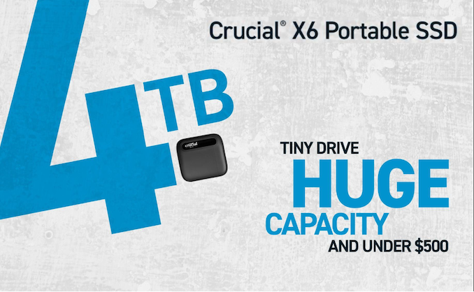 Crucial X6 Portable SSD 4TB Launches at $490: Phison's U17 Flash Controller Enters Retail - AnandTech