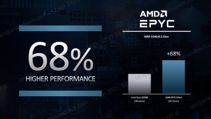 Ryzen%205000%20Mobile%20-%20CES%20Pre-Briefing%20%281%29-page-024_575px.jpg