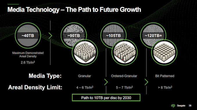 seagate-roadmap-2021-media_575px.png