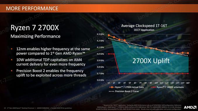 2nd%20Gen%20AMD%20Ryzen%20Desktop%20Processor-page-022_575px.jpg