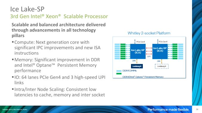 Intel%203rd%20gen%20xeon%20scalable%20workshop%20presentation final page