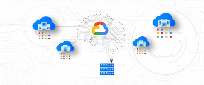 Google Announces AMD Milan-based Cloud Instances - Out with SMT vCPUs?