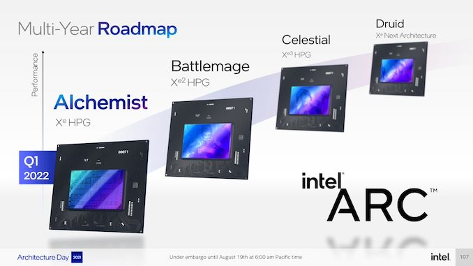 Intel Reaffirms: Our Discrete GPUs Will Be On Shelves in Q1 2022