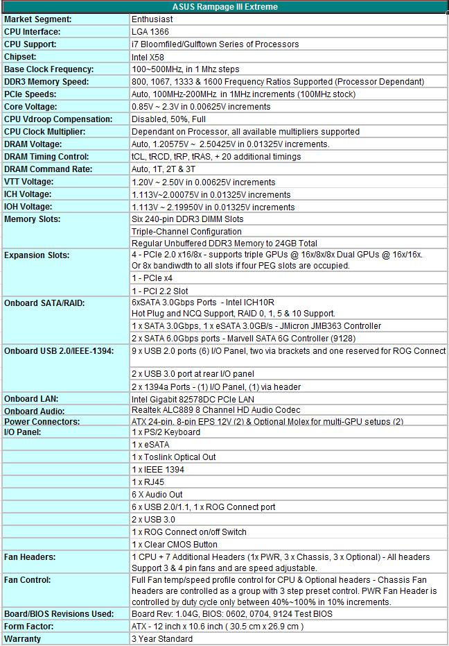 ASUS Rampage III Extreme - ASUS, EVGA, Gigabyte & MSI: Four Flagship