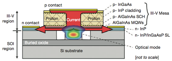 http://images.anandtech.com/doci/3834/Diagram550-2.png