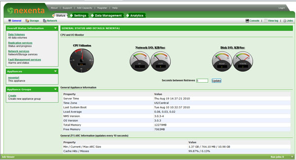 Nexenta - ZFS - Building, Testing, and Benchmarking