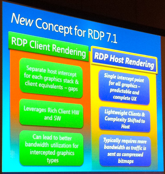 Microsoft's Next RDP Moves Rendering Back to the Server