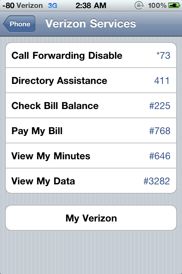 forward voicemail on iphone call forwarding verizon iphone call forwarding 2594