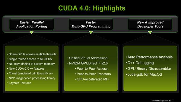 NVIDIA presenta CUDA 4.0