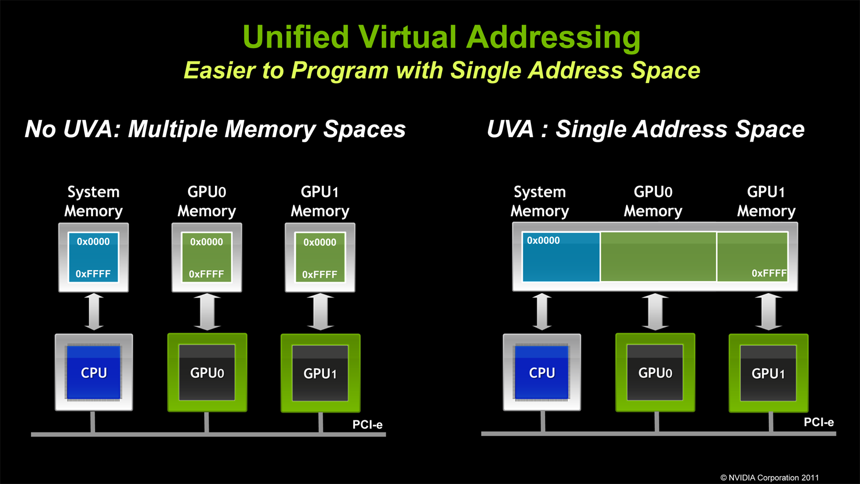 John Carmack:You need a 3 68 Teraflop GPU to match PS4's GPU