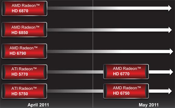 amd radeon hd 6750 driver download windows 7 64 bit