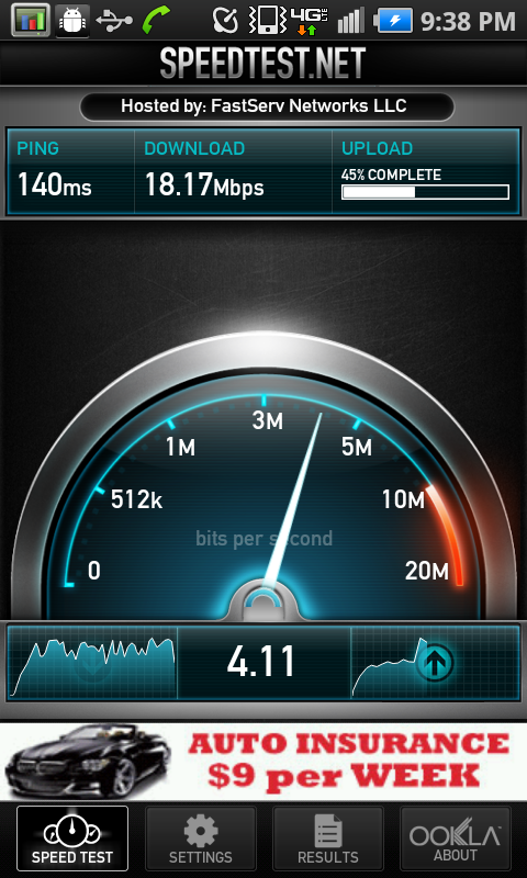 maxis speed test