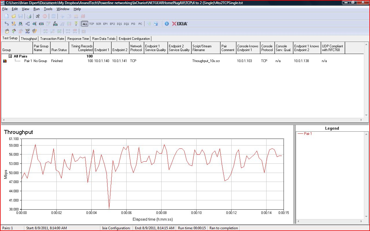 Testing Setup - Hands-On Powerline Networking: How Well (Or