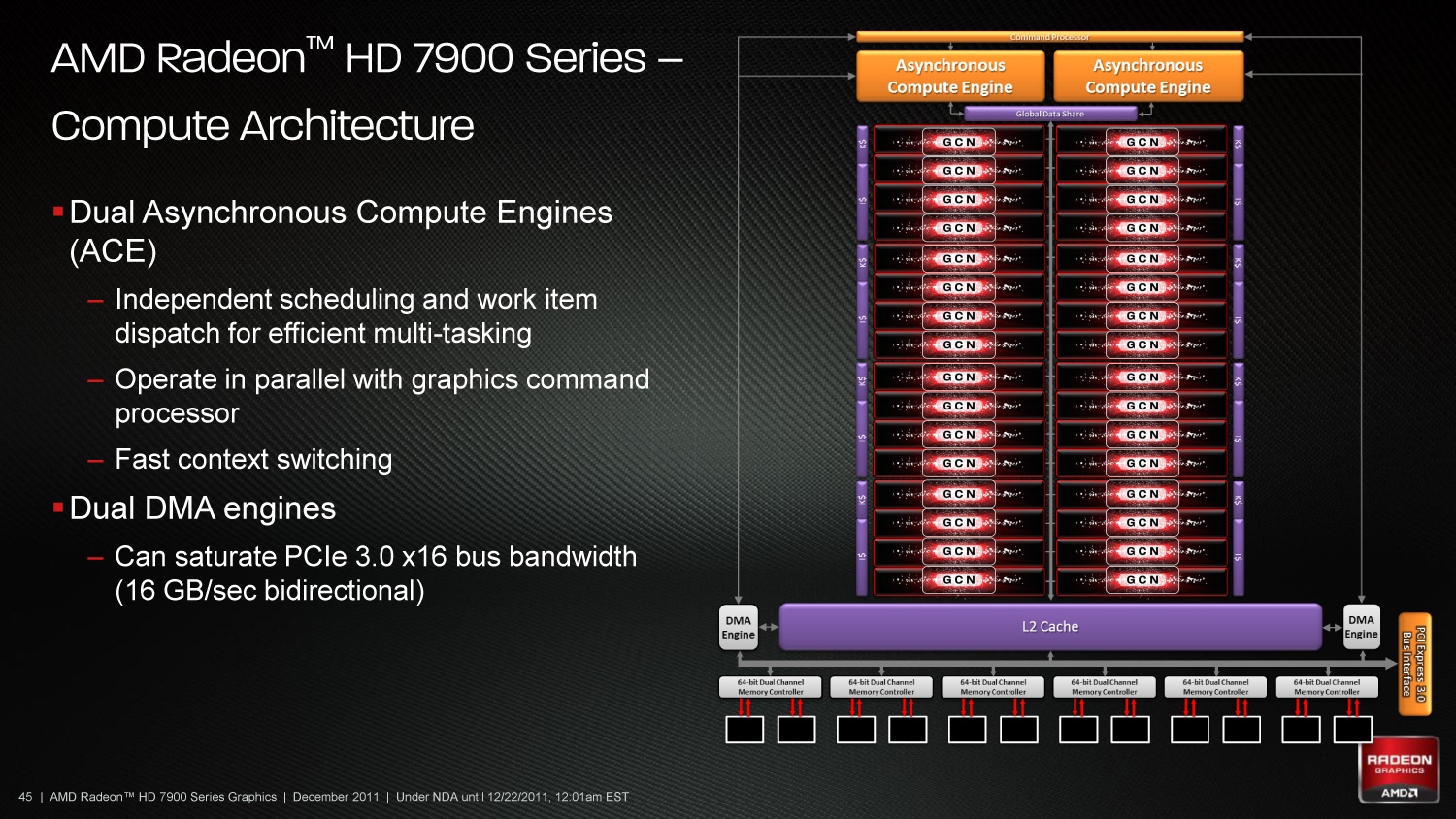 Pci express 30 more bandwidth for compute amd radeon hd 7970 pci express 30 more bandwidth for compute sciox Images