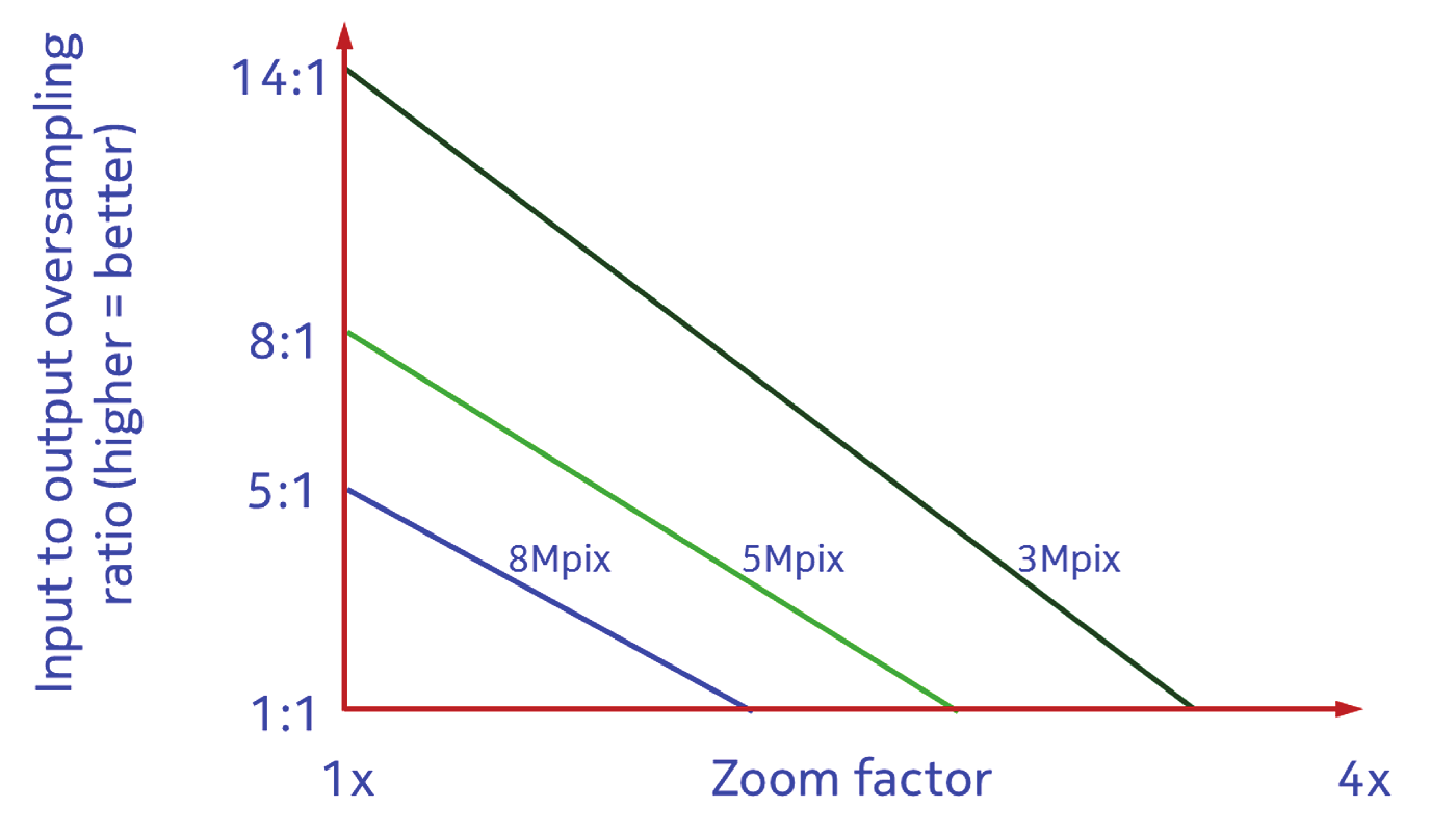 Physical Impressions of the Nokia Lumia 610, 900, and Nokia