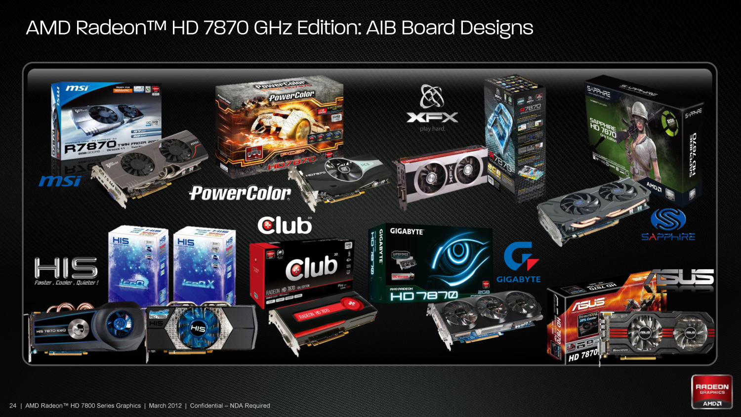 $240 per card, two power consumption and noisethe powercolor hd7870 pcs+ myst edition consumes a lot more power than