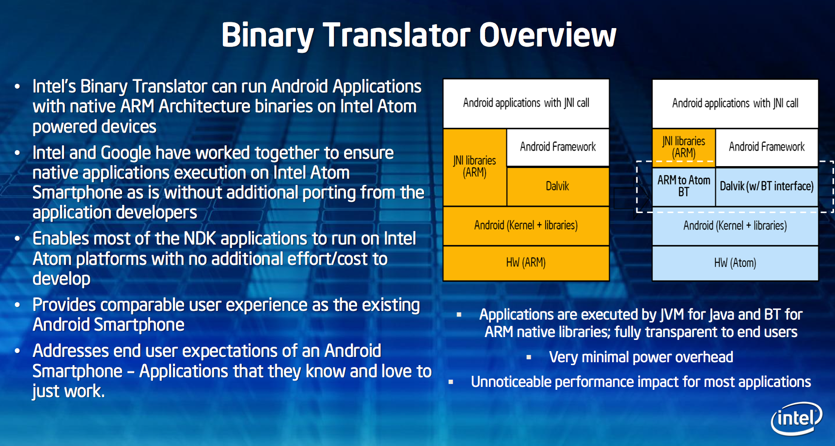Android on x86 and Binary Translation - Lava Xolo X900